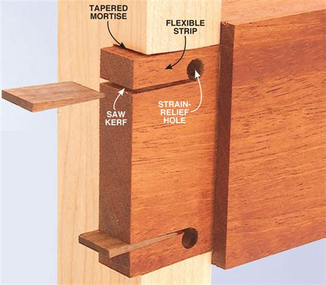 woodworking mortise wedged mortise and tenon popular woodworking magazine