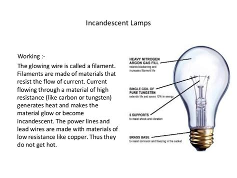 types of light bulbs and their uses electrical lamps and their types