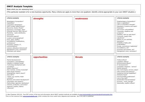 swot analysis worksheet template swot analysis worksheet image search business