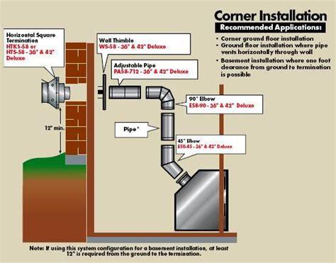 direct vent gas fireplace pipe vkc 58 direct vent corner vent kit vkc58 j2991