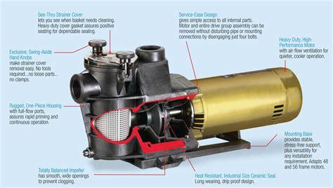 Pompa Filter Kolam Renang pompa kolam renang 1 hp maxflo sp 2807x1051 sentral