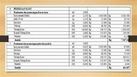 tugas administrasi kontrak dan anggaran borongan