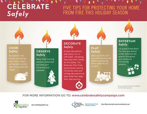 9 Tips For Traveling During The Holidays by Nafra And Rebuilding Together Partner On Celebrate Safely