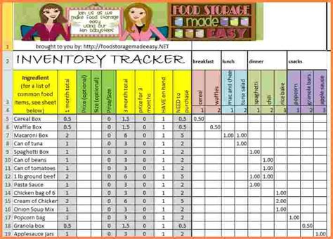 9 Clothing Inventory Spreadsheet Excel Spreadsheets Group Clothing Store Inventory Spreadsheet Template