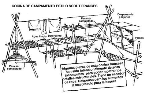la unica derrota es  seguir luchando construcciones scouts