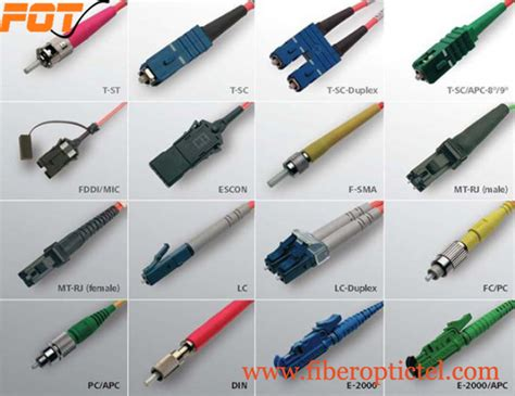 Fiber Cable Connectors Pictures fiber optic connector pictures display ftth