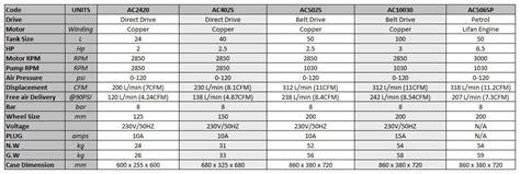 hp air compressor belt drive power built tools