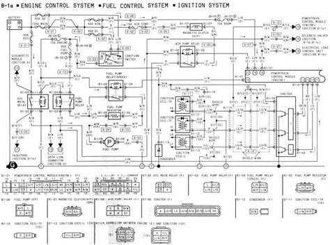 e36 m50 wiring diagram e36 diagram wiring diagram