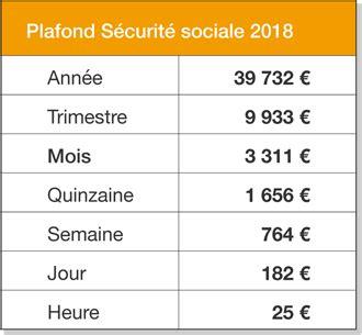 Plafond Mensuel De La Securite Sociale by Hausse Du Smic 1 24 Au 1er Janvier 2018 Cabinet D