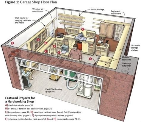 Garage Shop Floor Plans 17 Best Ideas About Woodworking Shop Layout On Pinterest