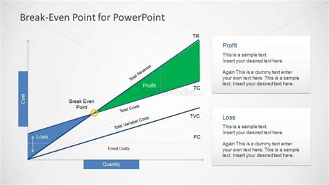 break even powerpoint template with curve slidemodel
