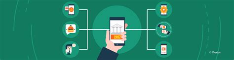 mobile banking the future of mobile banking 2017 trends to iflexion