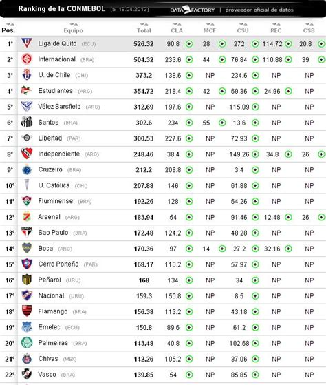 epl standings espn 201213 spanish liga bbva table table espn fc autos weblog