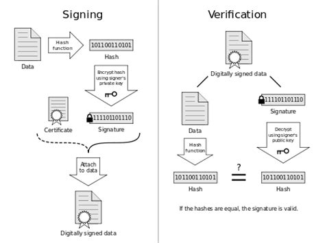Cryptography Primer cryptography primer morning musings