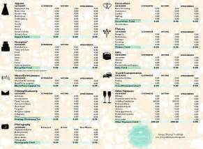 wedding budget template uk 1000 ideas about wedding budget templates on