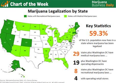 States Where Pot Is Legal Map by Map The Post Election U S Marijuana Landscape