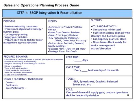 it processes and procedures templates s op process template