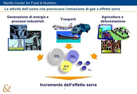 doppia piramide alimentare doppia piramide alimentazione sana per te sostenibile