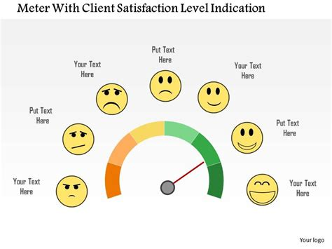 meter with client satisfaction level indication flat