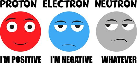 Neutron Electron Proton by Quot Proton Electron Neutron T Shirt Quot Stickers By Bitsnbobs