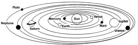 Black Mirror Ziureti   solar system diagram black and white gallery how to