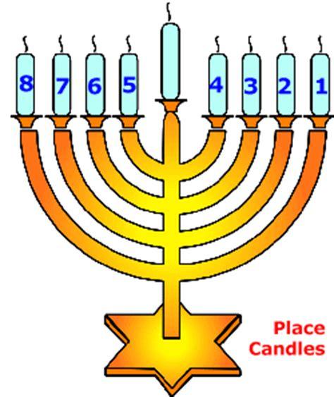 how to light hanukkah candles akhlah the children s learning