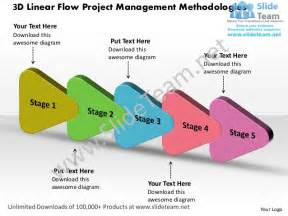 5 stages chart 3d linear project management methodologies