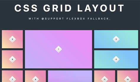 css layout design patterns css grid challenge winners and templates smashing magazine