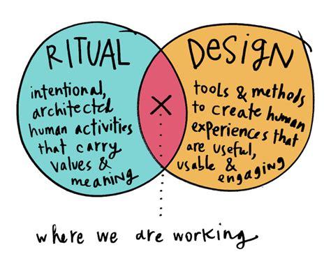 ticker diagram definition rituals for secular praytellblog