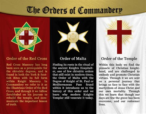 grand commandery of knights templar of iowa part of the grand commandery of knights templar of iowa part of the