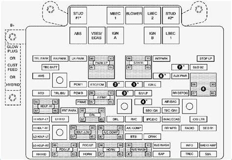 2005 gmc truck wiring diagram wedocable 2005 gmc wiring diagram dogboi info