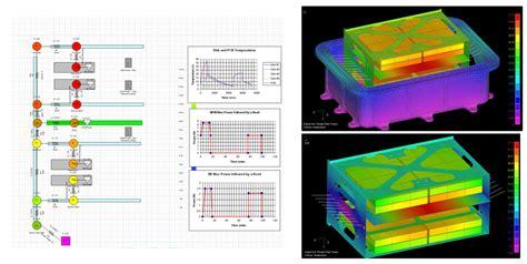 thermal model for resistor thermal analysis