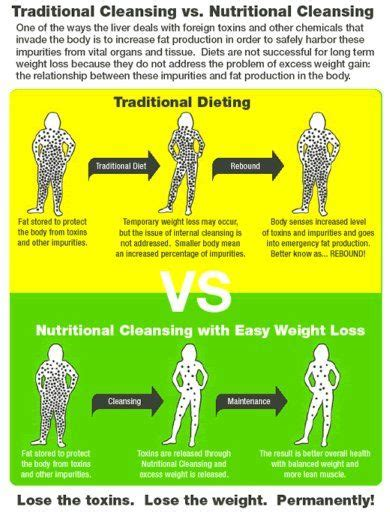 Diet Vs Detox by 104 Best Superfood Nutritional Cleansing Images On