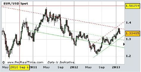 what does fixed price mean when buying a house will the price of gold and silver keep falling seeking alpha