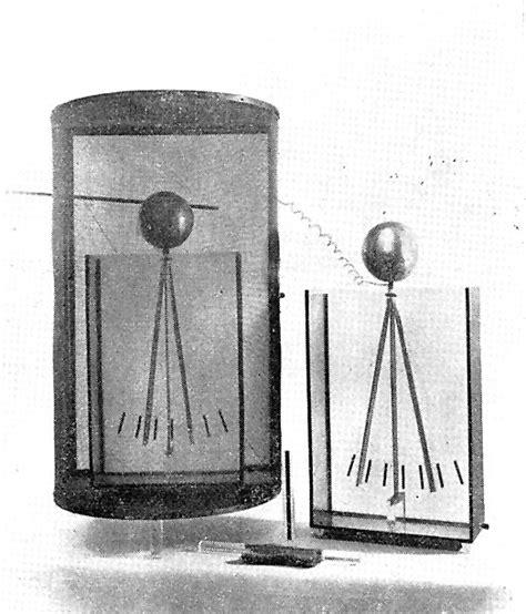 gabbia di faraday esperimento fenomeni elettrostatici verificare alcuni fenomeni di