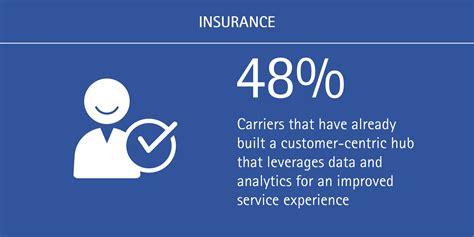 customer centricity       insurance distribution ecosystem accenture insurance blog