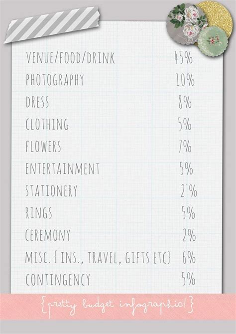 Wedding Budget 3000 by Best 25 Low Budget Wedding Ideas On Low Cost
