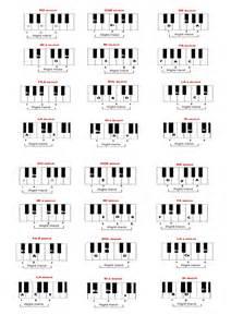 le schtroumpf coll 233 gien accords utiles pour piano