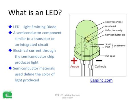 define led light emitting diode essp power point presentation