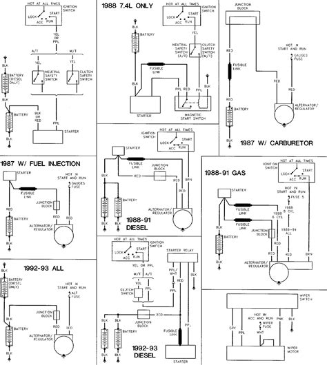 fleetwood motorhome wiring diagram efcaviation