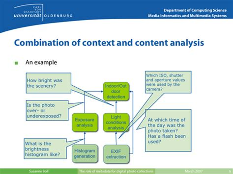 Context Analysis Template context analysis template 28 images lecture 4
