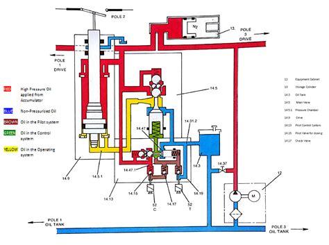 cnc machine wiring diagram symbols cnc machine controller