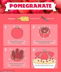 Kitchen Hacks Pomegranate How To Cut Fruit Like A Chef Revealed Including Coconuts