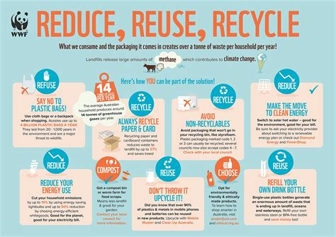 reduce reuse recycle shareonwall com reduce think about sustainability