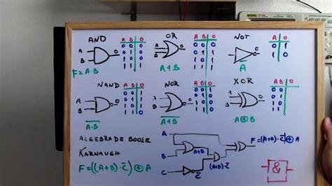 tablas de verdad compuertas logicas tutorial de electr 243 nica b 225 sica 21 puertas l 243 gicas youtube