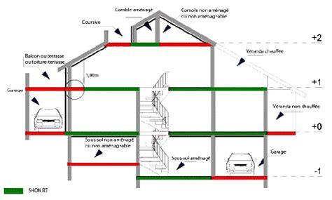 Hauteur Sous Plafond Reglementaire by Surface Habitable Dph Expertise