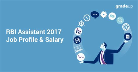 Rbi Internship 2017 For Mba by Rbi Assistant Salary In Profile Promotion