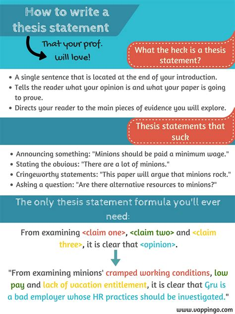 How To Make A Thesis Statement For A Research Paper - how to write a thesis statement fill in the blank formula