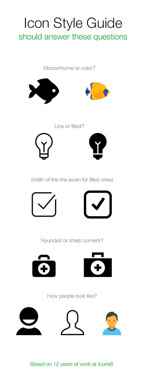 icon design standards what are the best design guidelines for icons quora