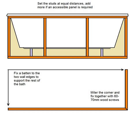 how to build a frame around a bathroom mirror making a bath panel